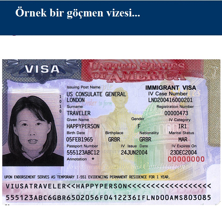 Green Card Vizesi
